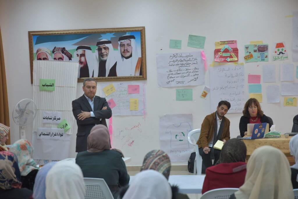 Determining Youth Radicalization In Jordan